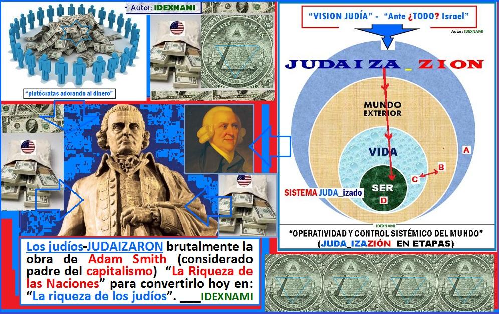 Adam Smith y la riqueza de los JUDIOS - Idexnami