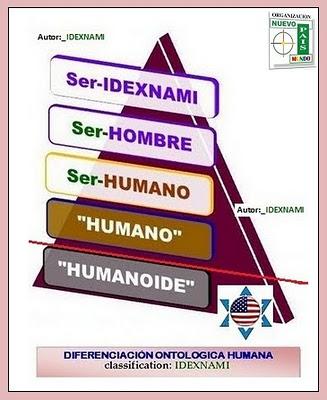 Diferencion-ontologica-humana-IDEXNAMI