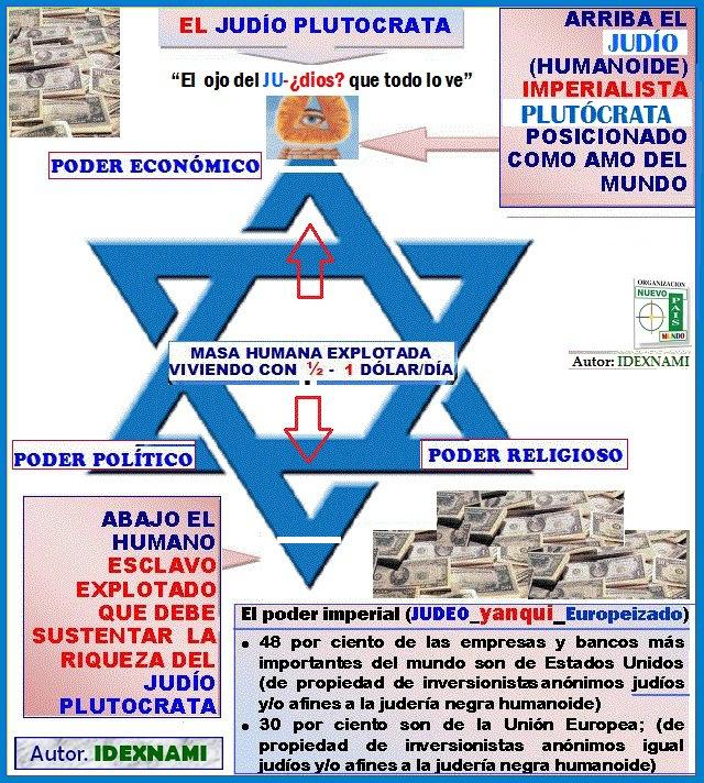 La-explotacion -capitalista-del-judio-plutocrata- IDEXNAMI