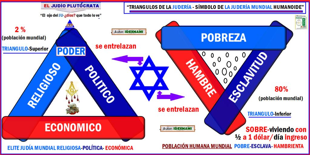 Triangulos-de-la-juderia-mundial-humanoide-superior-inferior-IDEXNAMI