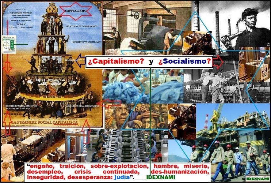 Piramide y actividad del capitalismo - ONP
