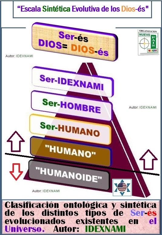 ser-es-dios-dios-es-autor-idexnami