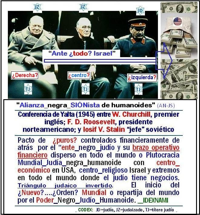 Alianza _negra_SIONista - II Guerra Mundial - Conferencia de Yalta -1945